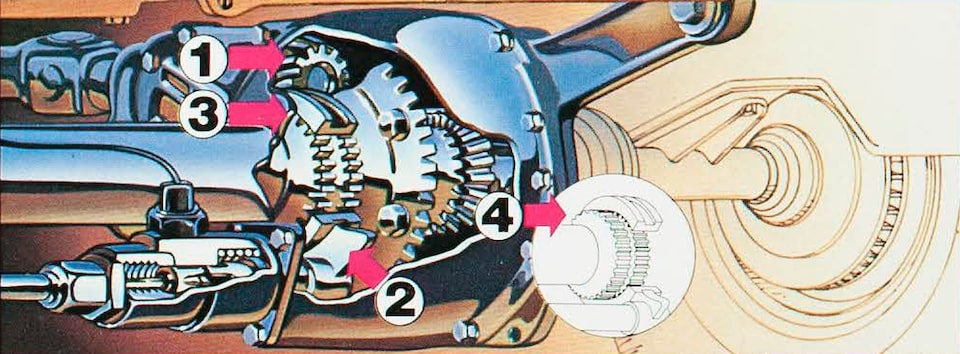 An illustration of the differential on a 1983 S-10 with numbered indicators to point out how it engages and disengages 4-wheel drive.
