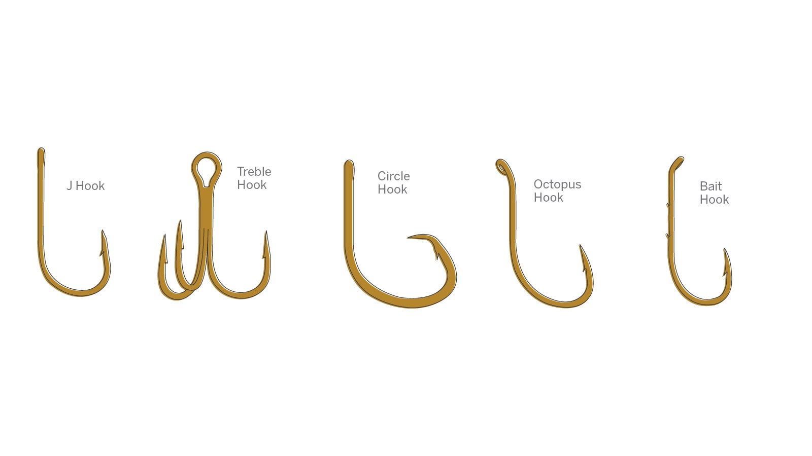 An illustration of five different types of fishhooks.