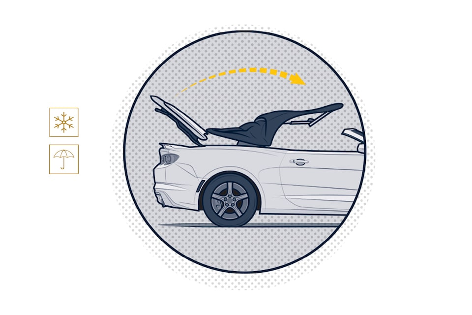 An illustration of a Camaro Convertible in the middle of folding and stowing the roof into the compartment behind the seats, with the snowflake (winter) and umbrella (spring) icons next to it.