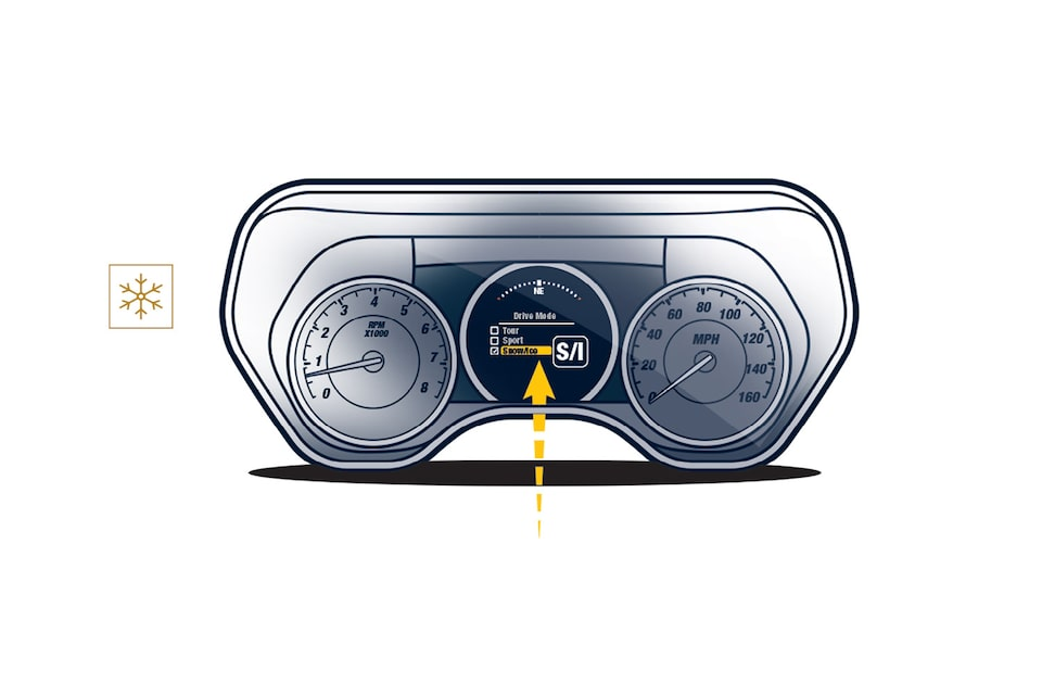 An illustration of a Camaro instrument panel with the snowflake (winter) icon next to it and an arrow pointing to the Snow/ Ice driver mode selector in the middle.