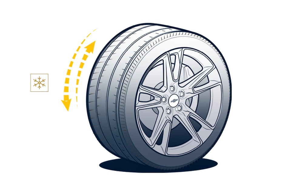 An illustration of a Camaro tire with the snowflake (winter) icon next to it and arrows pointing in both directions on the wheel.