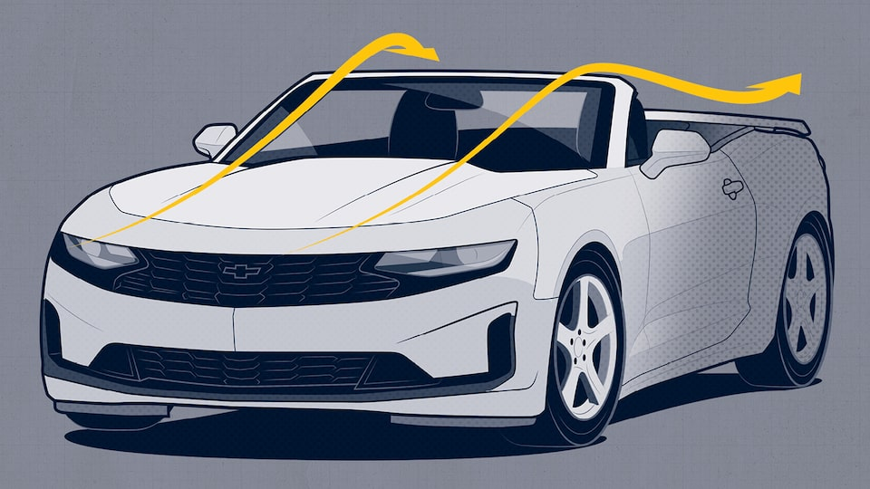An illustration of a Camaro Convertible with the roof down and arrows showing how the wind moves up and over the windshield.
