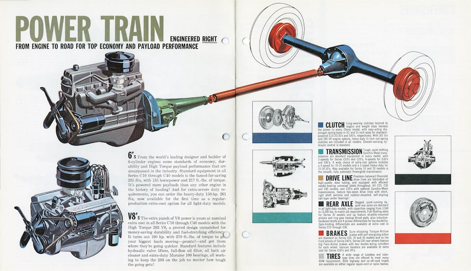 An illustration from the 1962 C/K Series truck brochure showing the truck's powertrain with descriptive text.