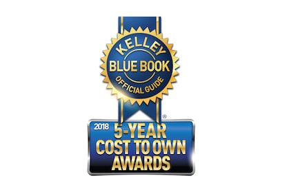 2018 KBB.com 5-Year Cost to Own