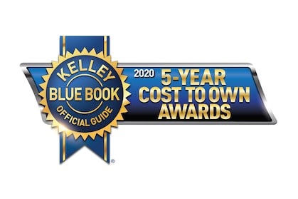 KBB 5-year Cost to Own