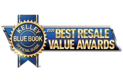 KBB Best Resale Value Top 10