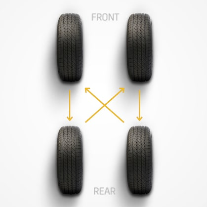 Front wheel tire rotation patterns