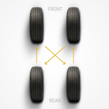 All-Wheel 4-Wheel Rear-Wheel Tire Rotation Patterns