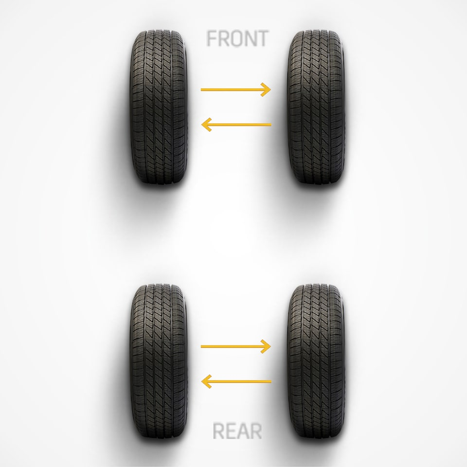 Different size tire rotation patterns