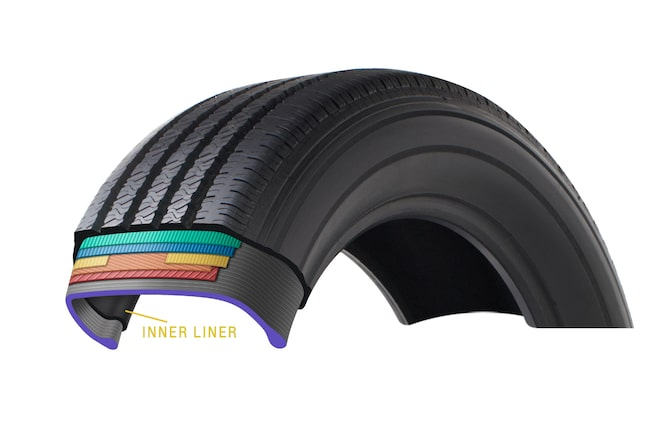 Materials and parts of a tire