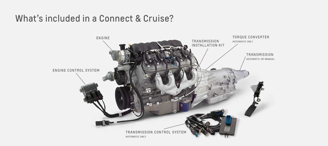 connect and cruise powertrain system chevrolet performance chevy 350 pcv valve engine what's included in the chevrolet performance connect and cruise?