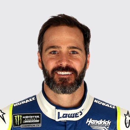 NASCAR Drivers: Jimmie Johnson