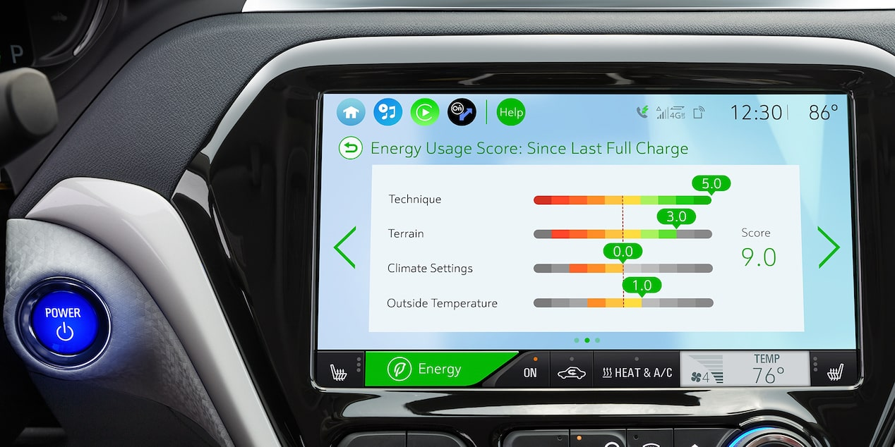 2018 Bolt EV Electric Car Technology: Energy Usage Score