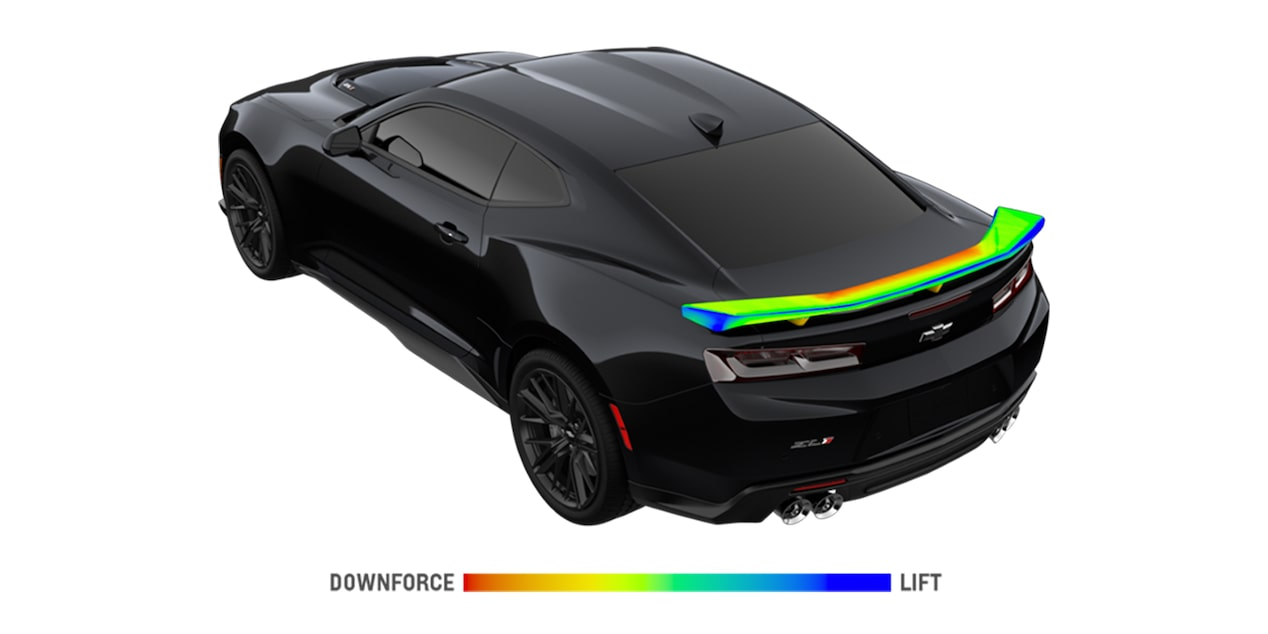 2018 Camaro Sports Car Performance: aerodynamic model - spoiler