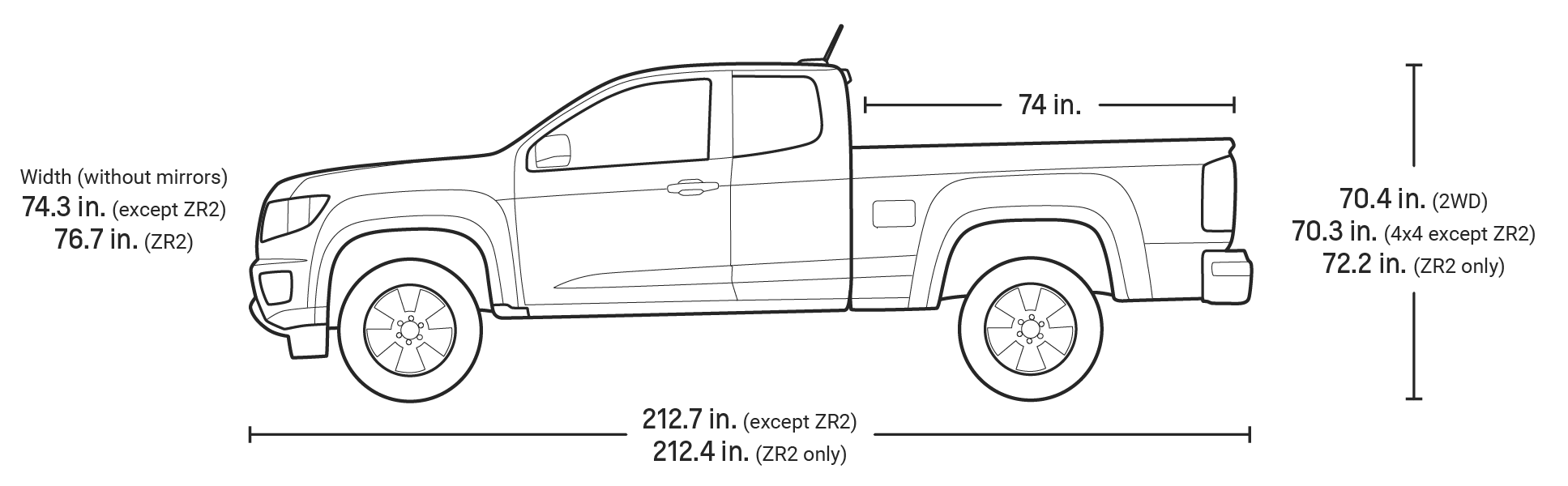 2020 Colorado Commercial Work Truck Specs Highlights