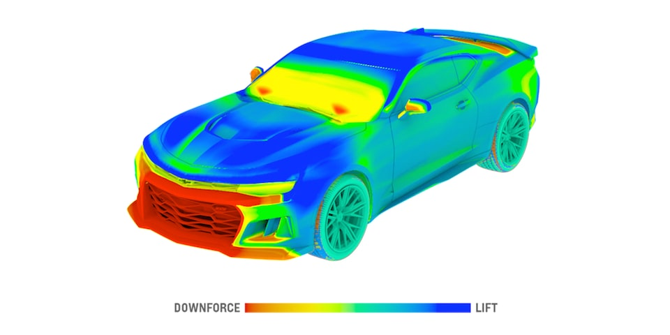 2020 Camaro ZL1: aerodynamic model
