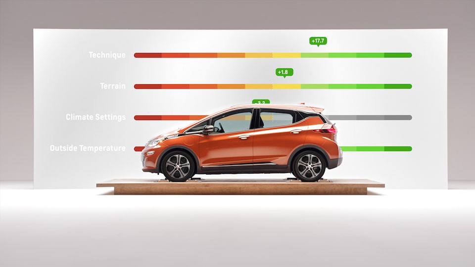 2021 Bolt EV Electric Car Technology: Driver Display Screens Video